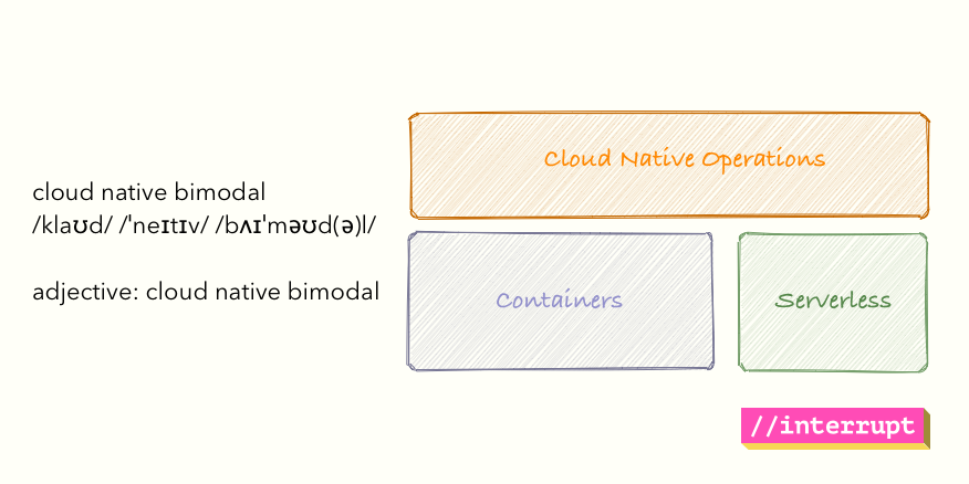 Containers + Serverless: Cloud Native Bimodal